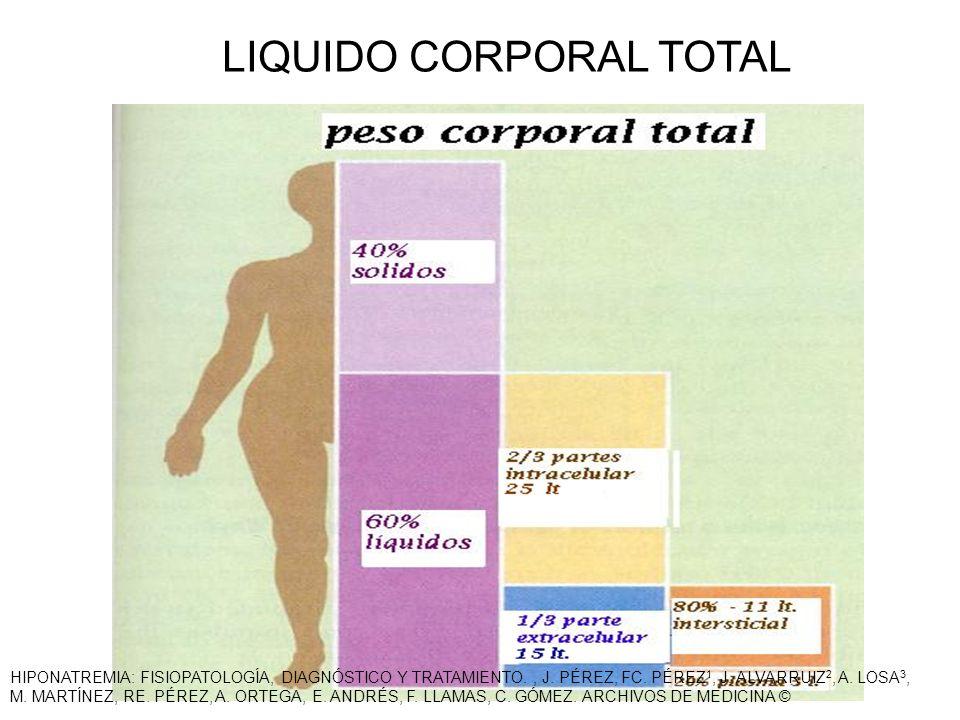 LIQUIDO CORPORAL TOTAL