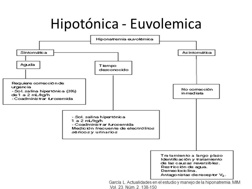 Hipotónica - Euvolemica