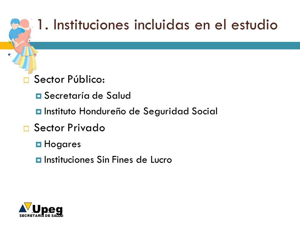 1. Instituciones incluidas en el estudio