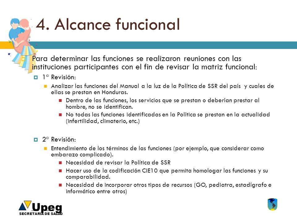 4. Alcance funcional