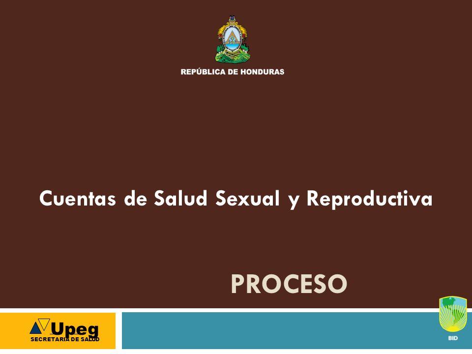 Cuentas de Salud Sexual y Reproductiva