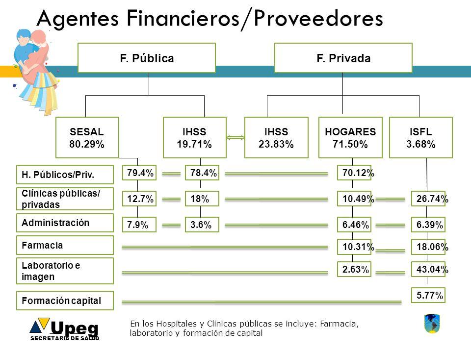 Agentes Financieros/Proveedores