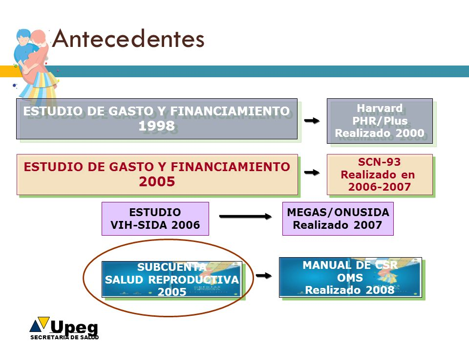 ESTUDIO DE GASTO Y FINANCIAMIENTO ESTUDIO DE GASTO Y FINANCIAMIENTO