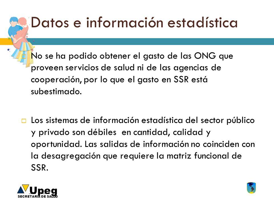 Datos e información estadística