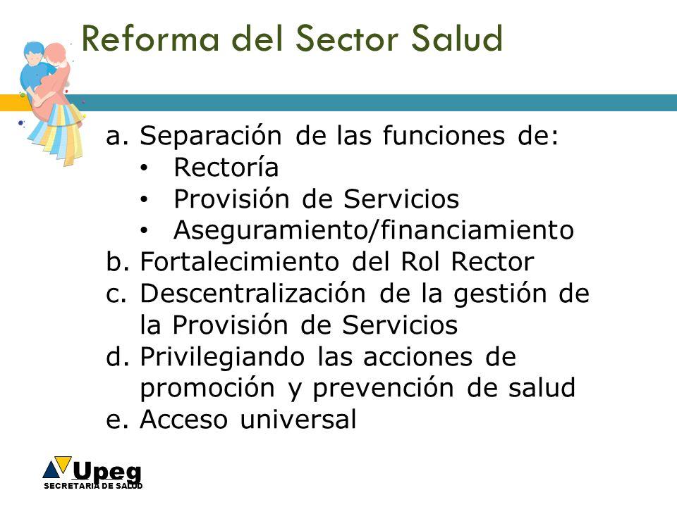 Reforma del Sector Salud