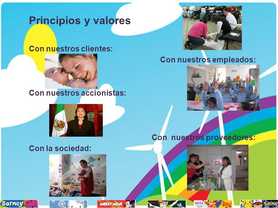 Principios y valores Con nuestros clientes: Con nuestros empleados: