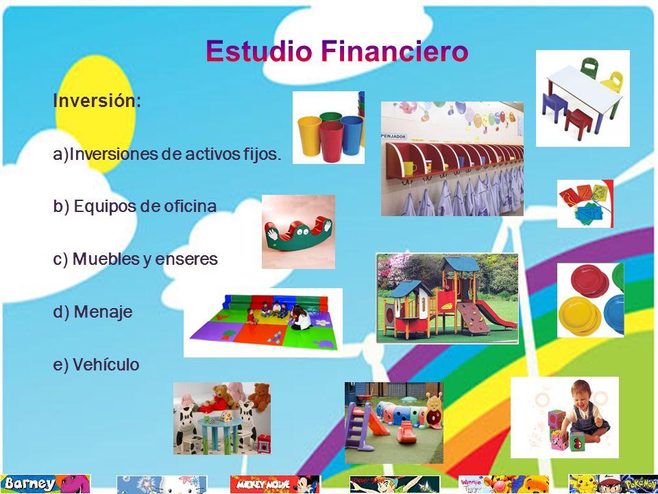 Estudio Financiero Inversión: a)Inversiones de activos fijos.