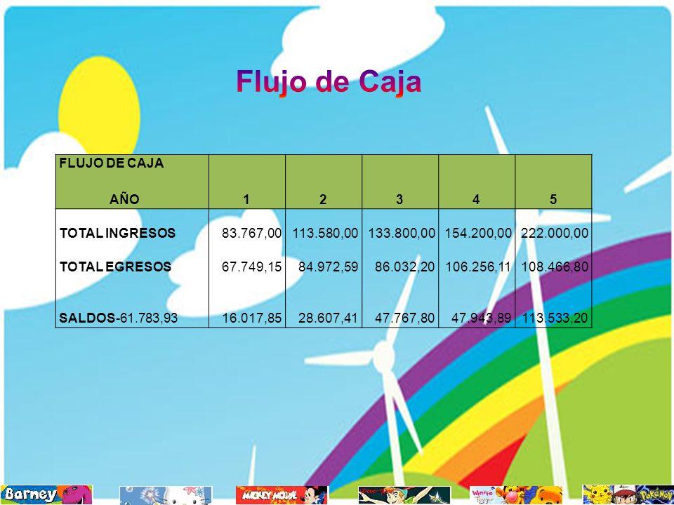 Flujo de Caja FLUJO DE CAJA AÑO 1 2 3 4 5 TOTAL INGRESOS 83.767,00