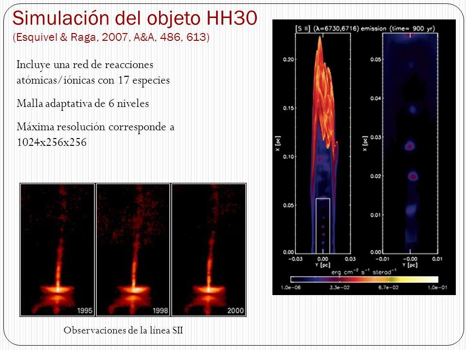 Simulación del objeto HH30 (Esquivel & Raga, 2007, A&A, 486, 613)