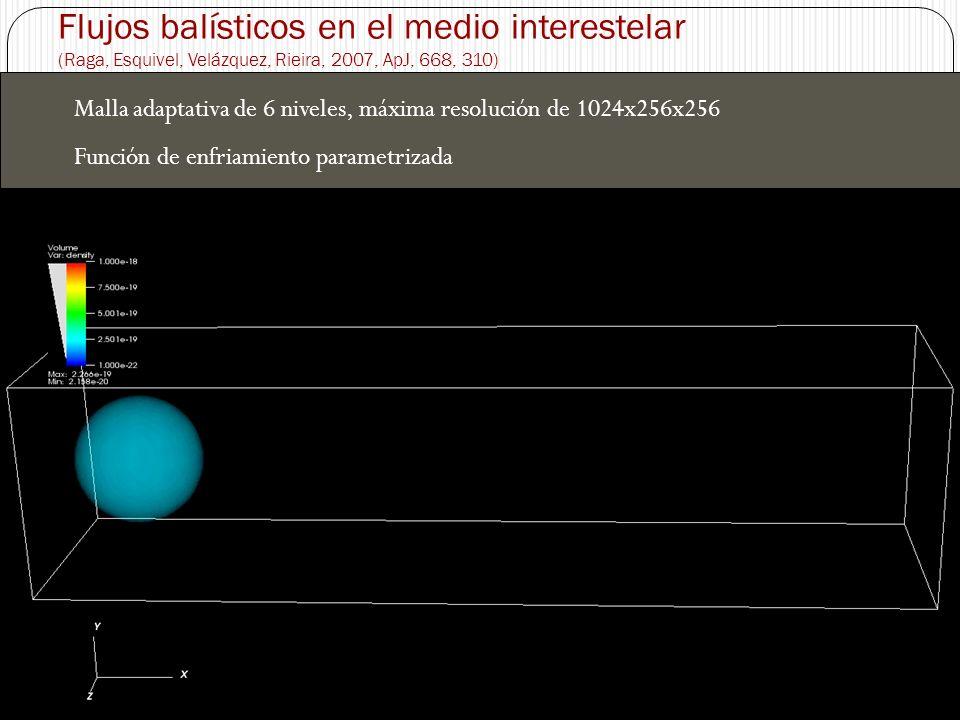 Flujos balísticos en el medio interestelar (Raga, Esquivel, Velázquez, Rieira, 2007, ApJ, 668, 310)