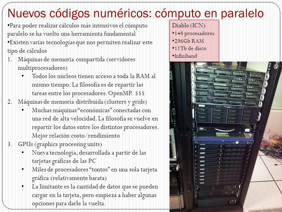 Nuevos códigos numéricos: cómputo en paralelo