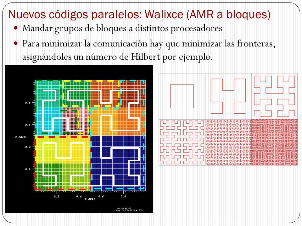 Nuevos códigos paralelos: Walixce (AMR a bloques)