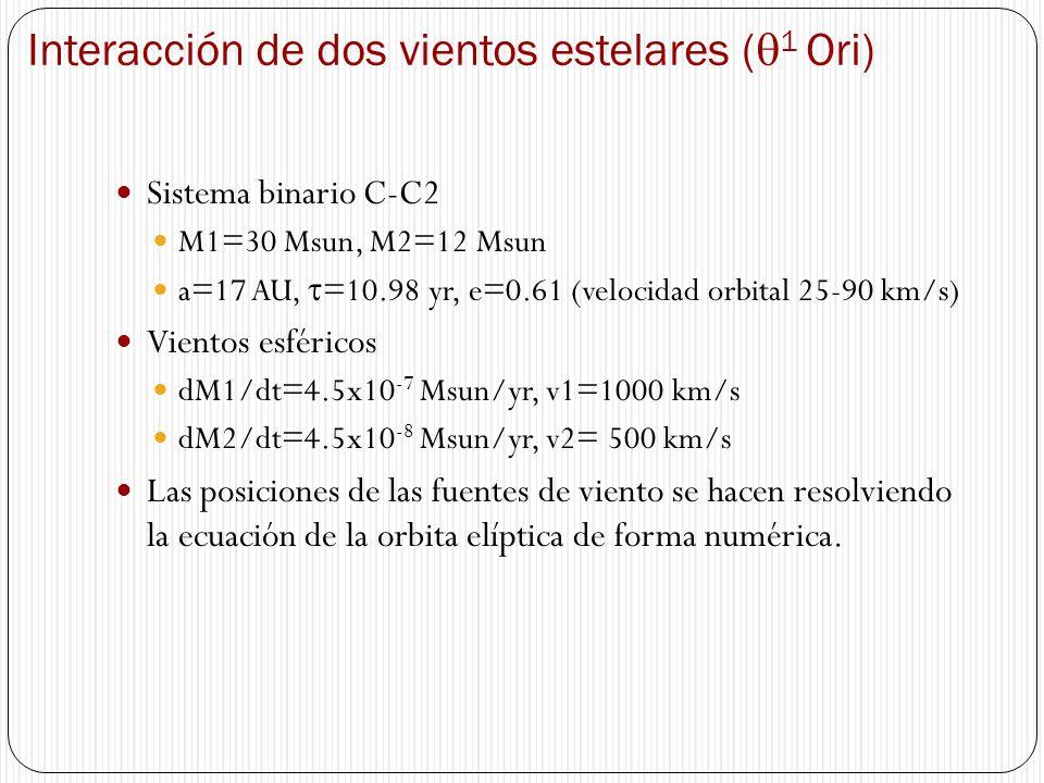 Interacción de dos vientos estelares (q1 Ori)