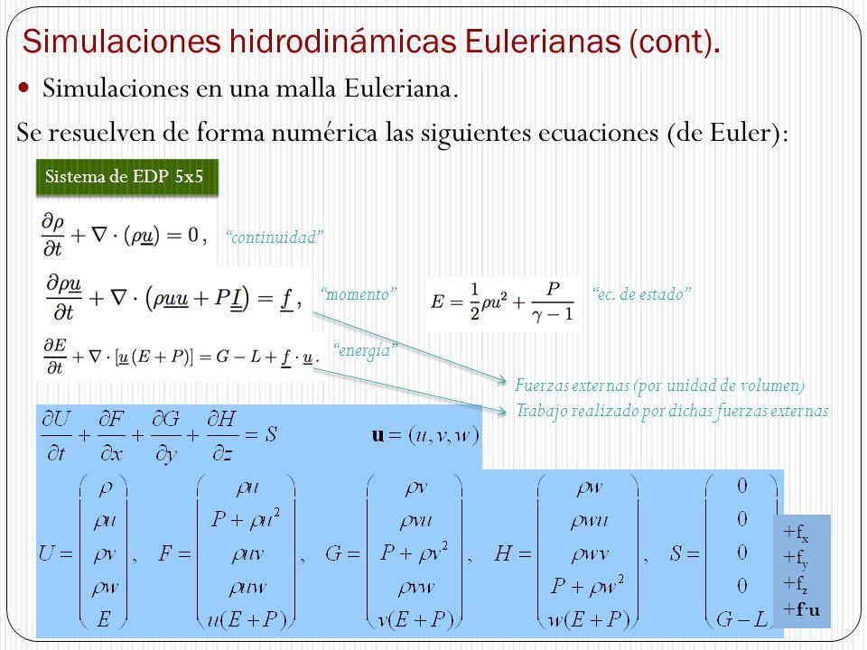 Simulaciones hidrodinámicas Eulerianas (cont).
