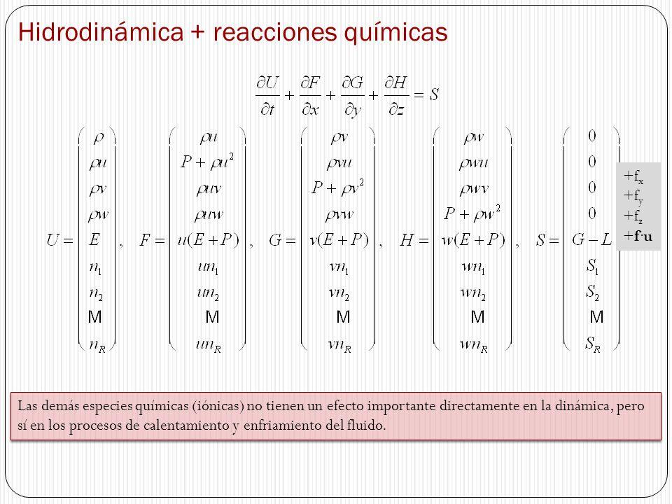 Hidrodinámica + reacciones químicas