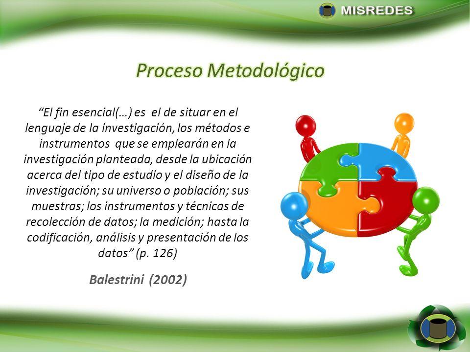 Proceso Metodológico Balestrini (2002)