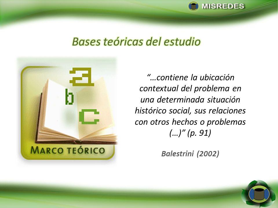 Bases teóricas del estudio