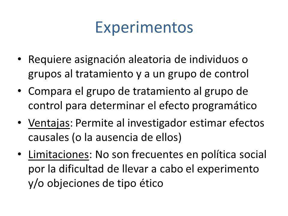 Experimentos Requiere asignación aleatoria de individuos o grupos al tratamiento y a un grupo de control.