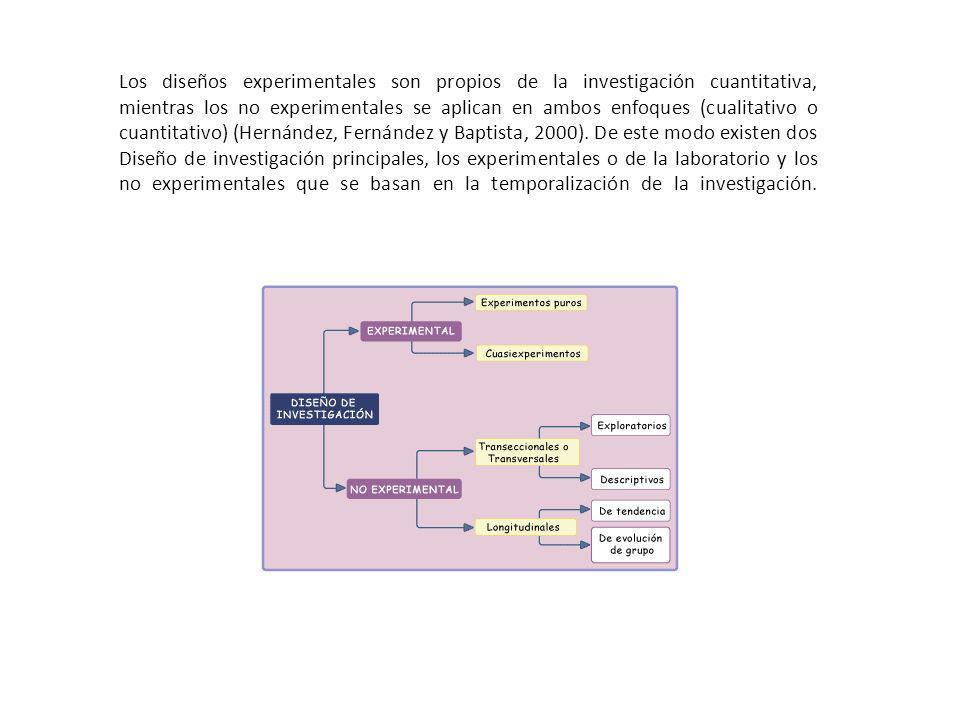 Los diseños experimentales son propios de la investigación cuantitativa, mientras los no experimentales se aplican en ambos enfoques (cualitativo o cuantitativo) (Hernández, Fernández y Baptista, 2000).