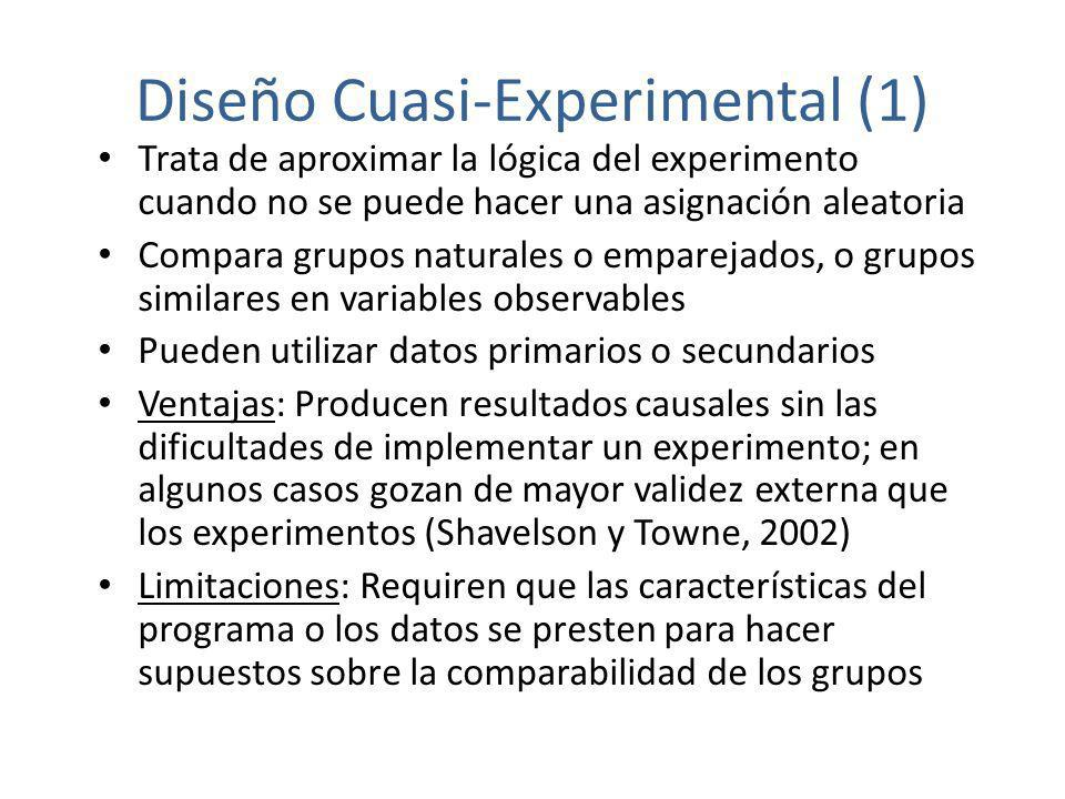Diseño Cuasi-Experimental (1)