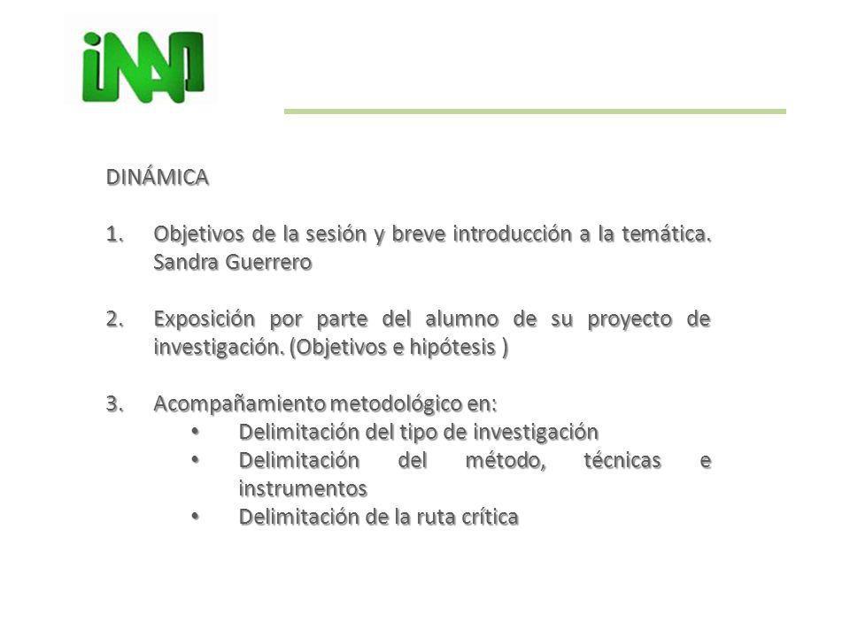 DINÁMICA Objetivos de la sesión y breve introducción a la temática. Sandra Guerrero.
