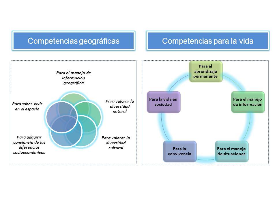 Competencias geográficas Competencias para la vida