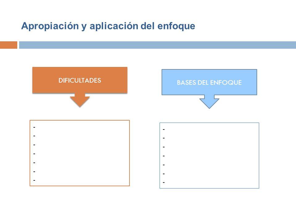 Apropiación y aplicación del enfoque