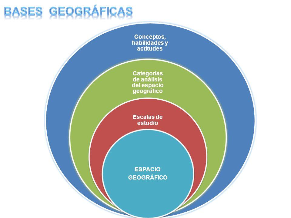 BASES geográficas Conceptos, habilidades y actitudes