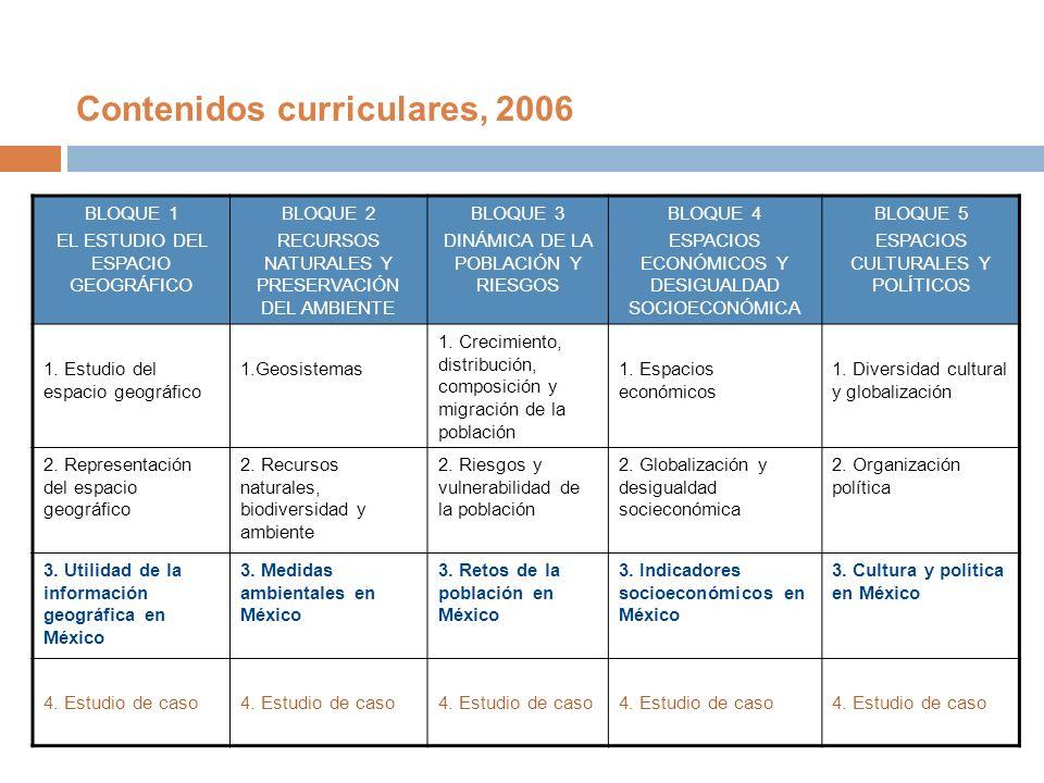 Contenidos curriculares, 2006