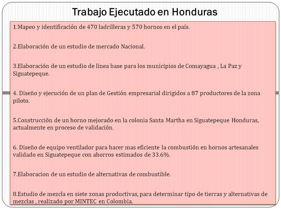 Trabajo Ejecutado en Honduras