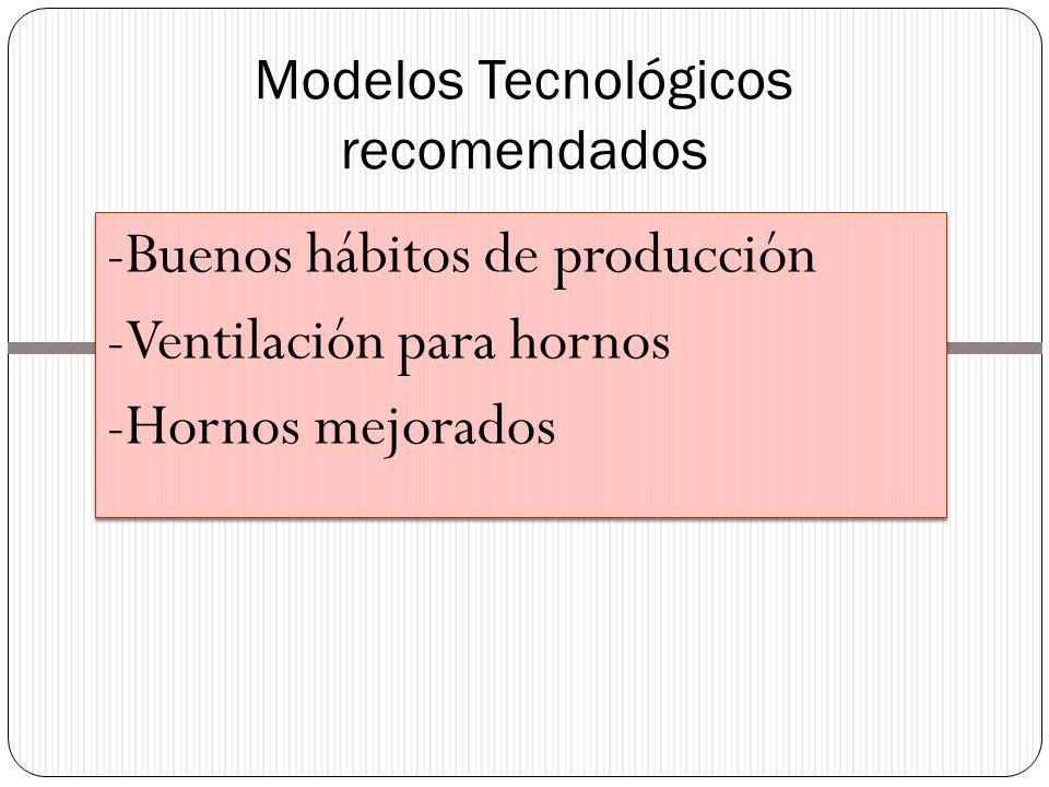 Modelos Tecnológicos recomendados