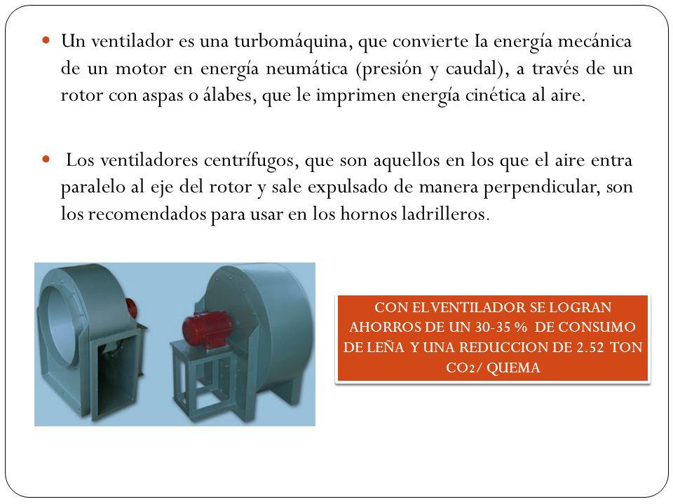 Un ventilador es una turbomáquina, que convierte Ia energía mecánica de un motor en energía neumática (presión y caudal), a través de un rotor con aspas o álabes, que le imprimen energía cinética al aire.