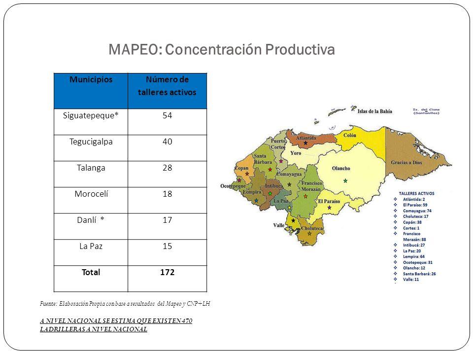 MAPEO: Concentración Productiva