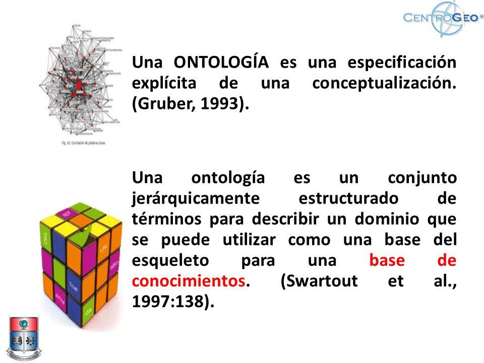 Una ontología es una especificación explícita de una conceptualización