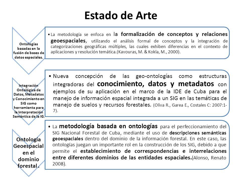 Estado de Arte Ontologías basadas en la fusión de bases de datos espaciales.