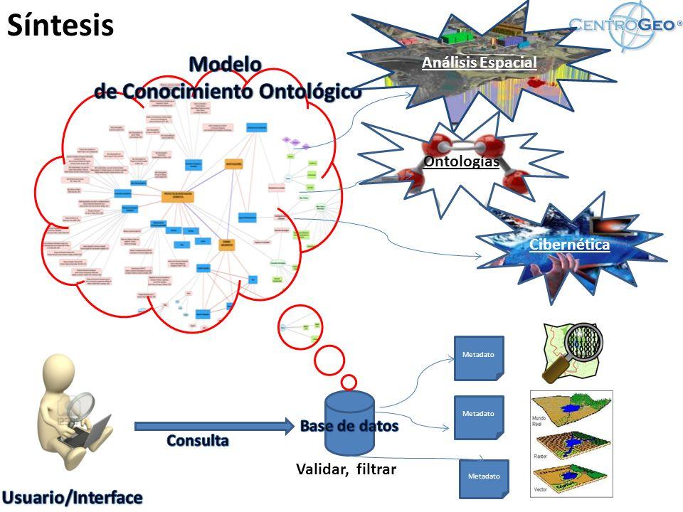 Modelo de Conocimiento Ontológico