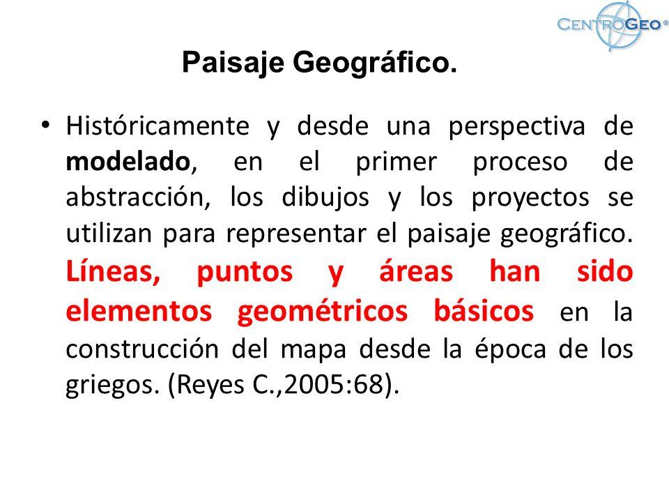 Paisaje Geográfico.