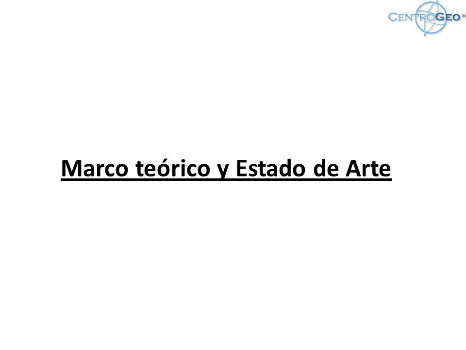 Marco teórico y Estado de Arte