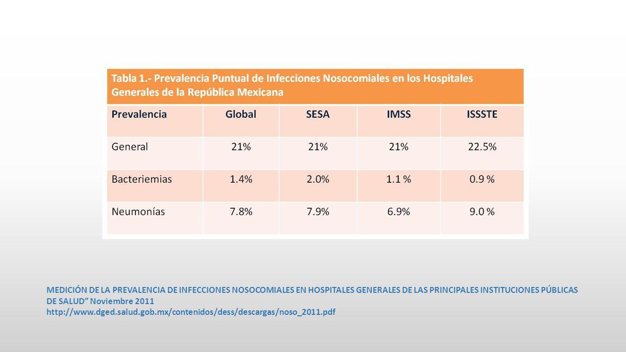 MEDICIÓN DE LA PREVALENCIA DE INFECCIONES NOSOCOMIALES EN HOSPITALES GENERALES DE LAS PRINCIPALES INSTITUCIONES PÚBLICAS DE SALUD Noviembre 2011
