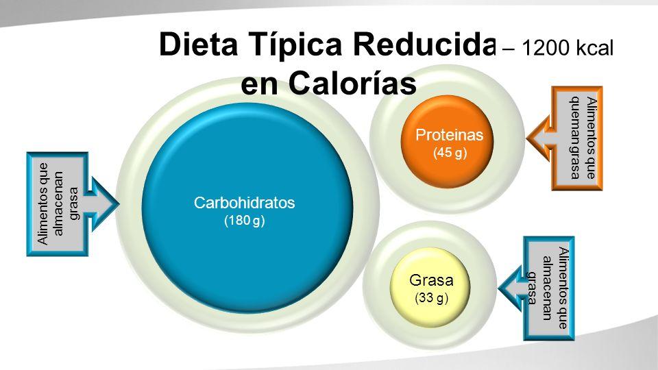 Dieta Típica Reducida en Calorías