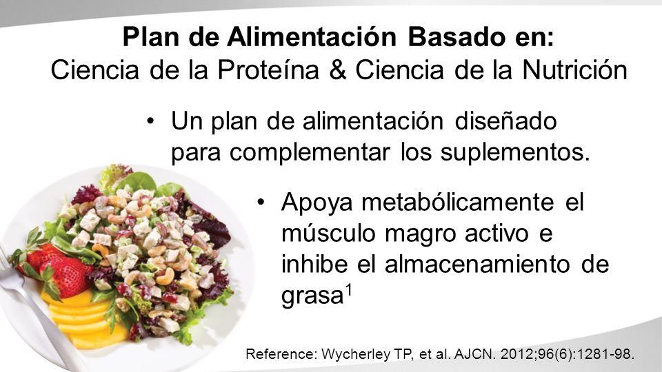 Plan de Alimentación Basado en: