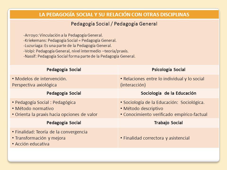 LA PEDAGOGÍA SOCIAL Y SU RELACIÓN CON OTRAS DISCIPLINAS