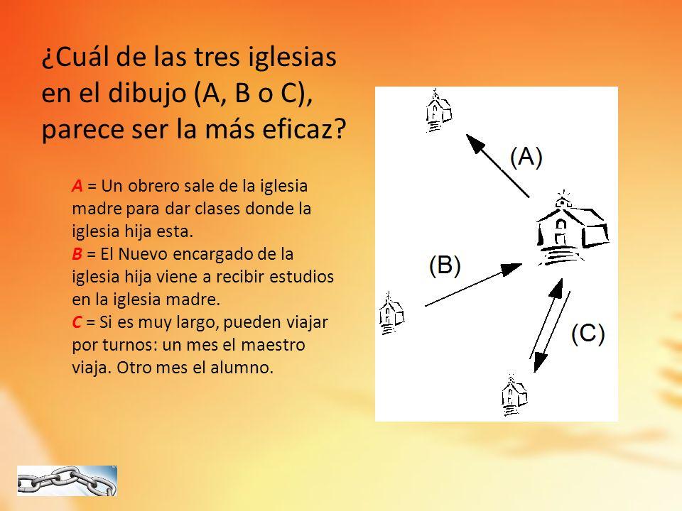 ¿Cuál de las tres iglesias en el dibujo (A, B o C), parece ser la más eficaz