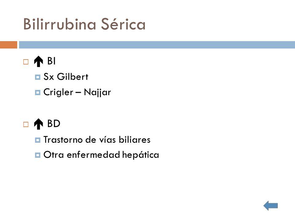 Bilirrubina Sérica  BI  BD Sx Gilbert Crigler – Najjar