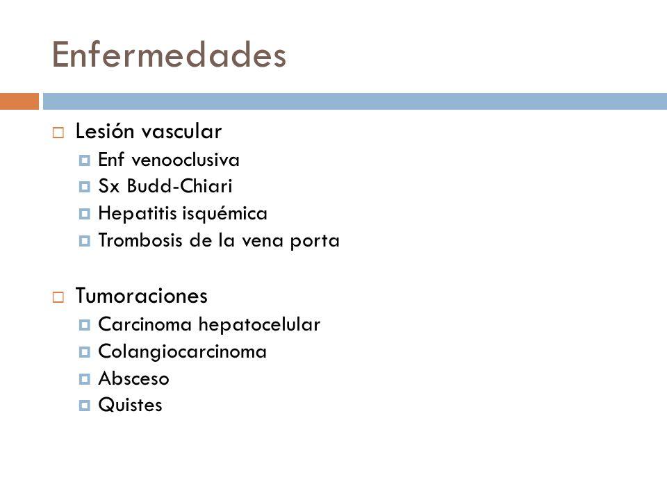 Enfermedades Lesión vascular Tumoraciones Enf venooclusiva