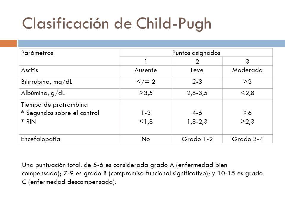 Clasificación de Child-Pugh