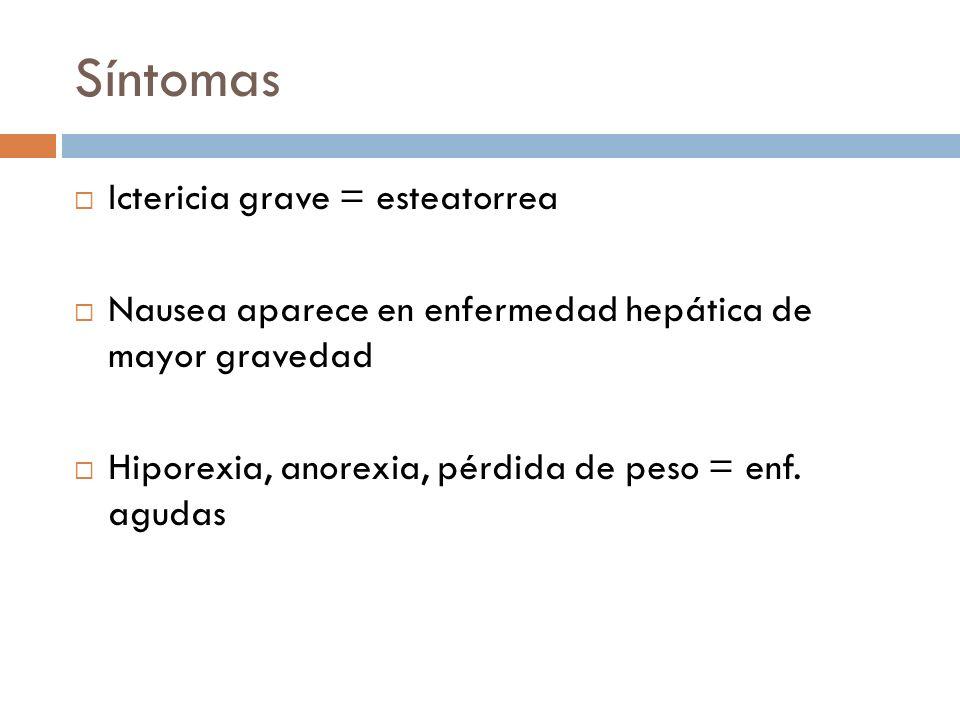Síntomas Ictericia grave = esteatorrea