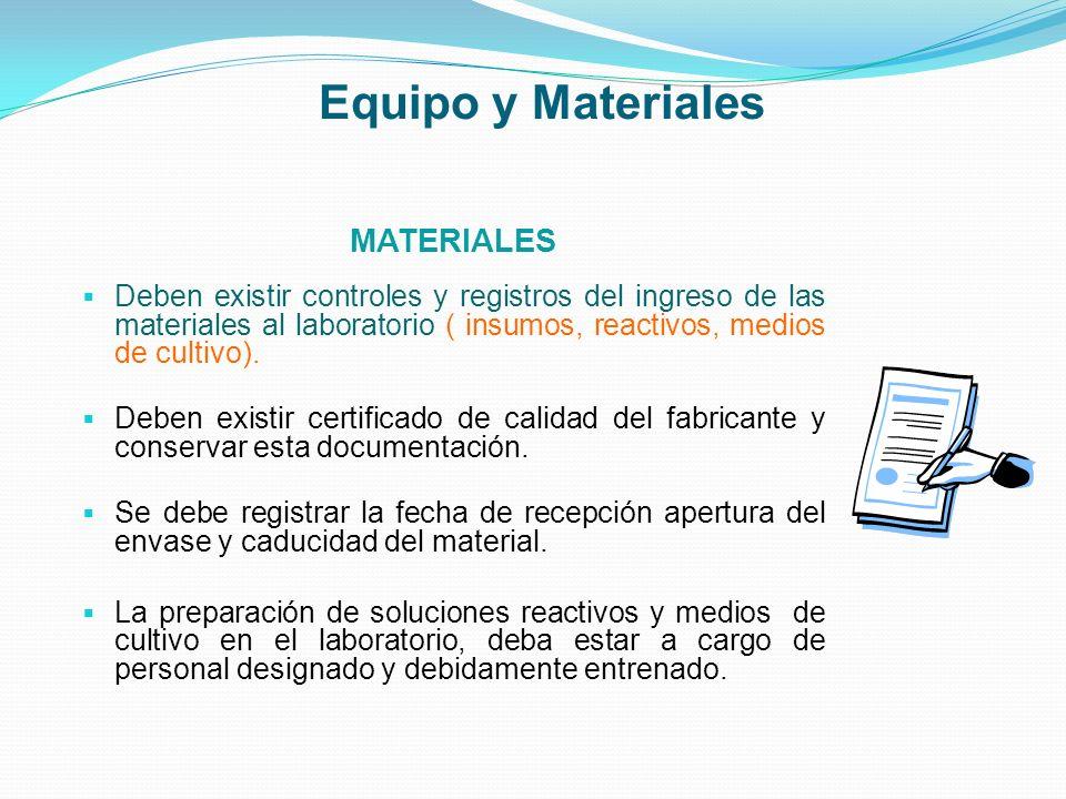 Equipo y Materiales MATERIALES