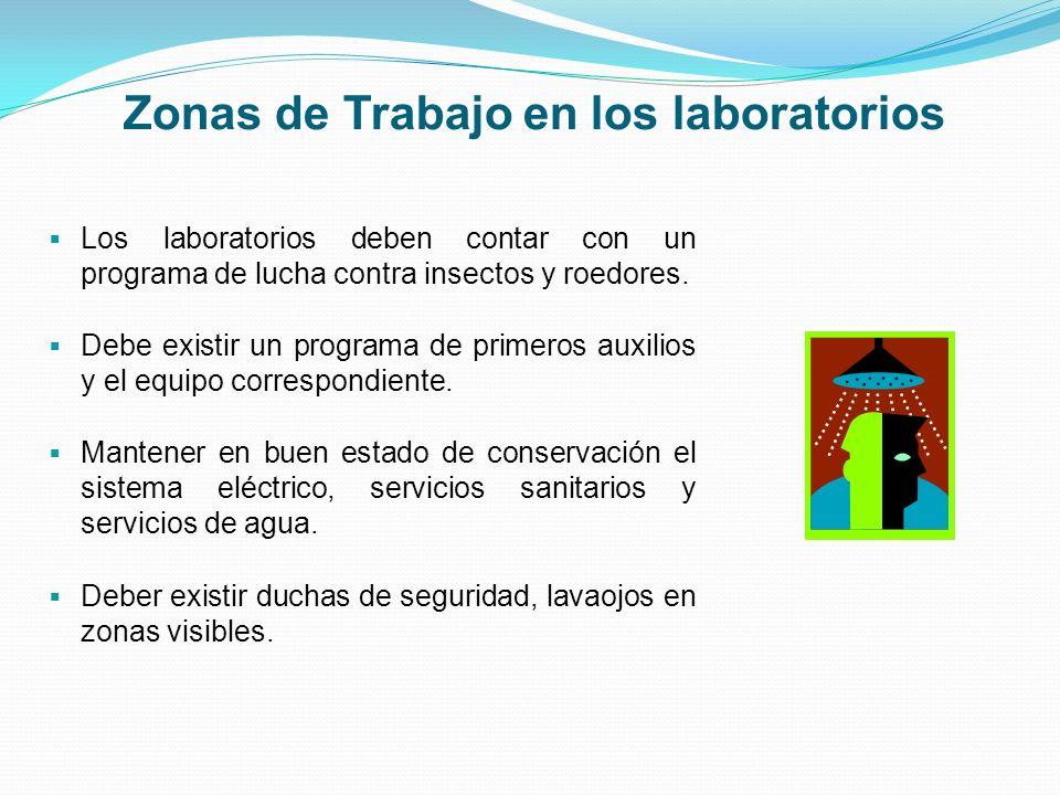 Zonas de Trabajo en los laboratorios