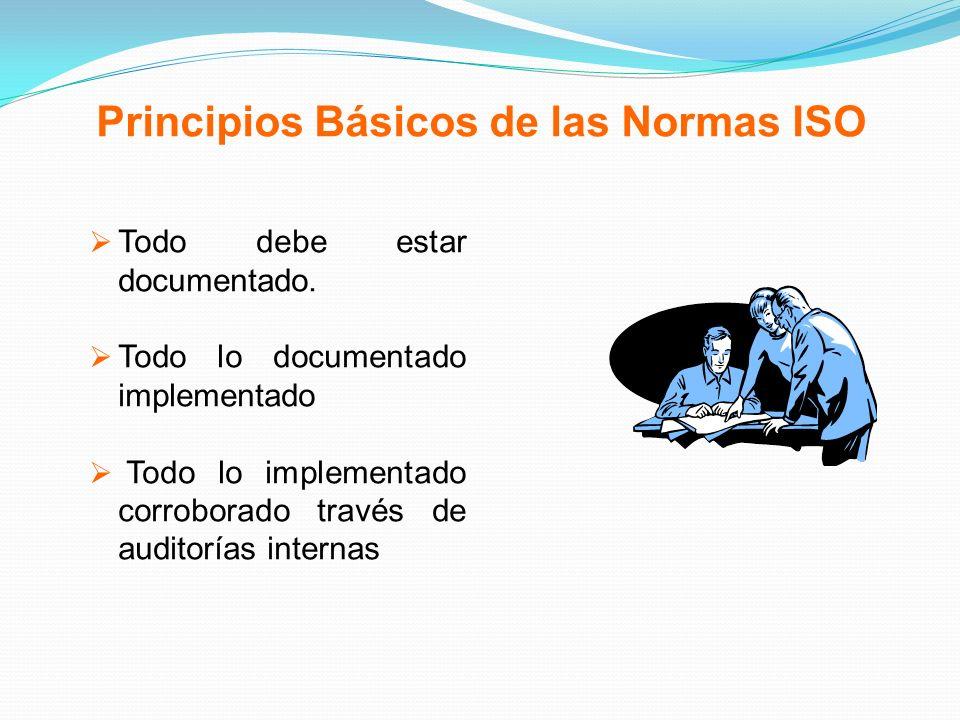 Principios Básicos de las Normas ISO